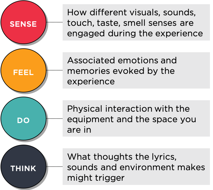 Dimensions of Experience