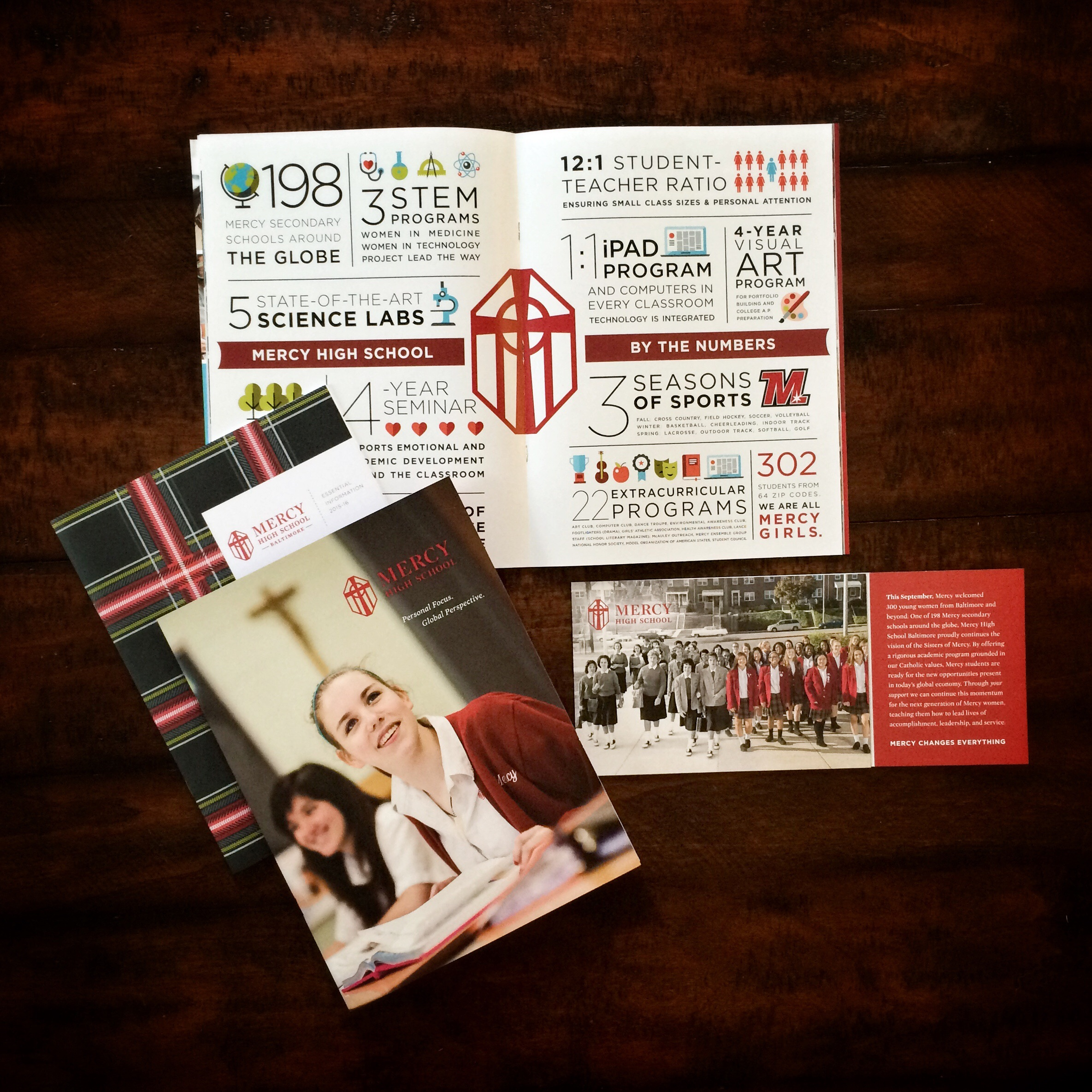 Admissions viewbook and development materials