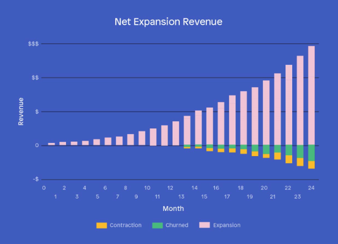2019-05-13 12_20_01-18 Sales KPIs and Metrics to Grow Your Revenue Faster — Peak Revenue Group.png