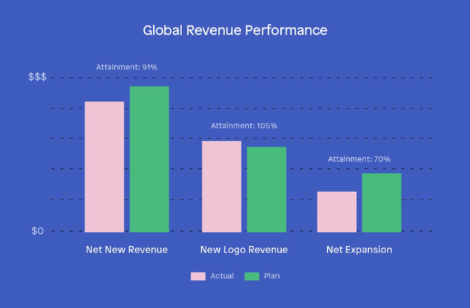 2019-05-13 12_22_59-18 Sales KPIs and Metrics to Grow Your Revenue Faster — Peak Revenue Group.png