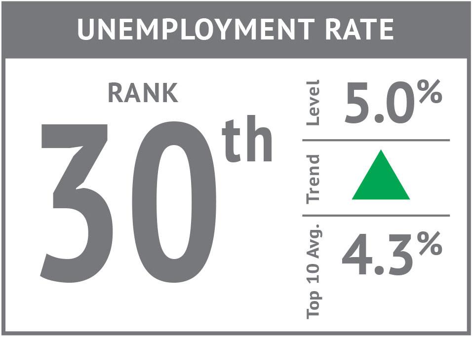 Rank icon - Unemployment'17.jpg