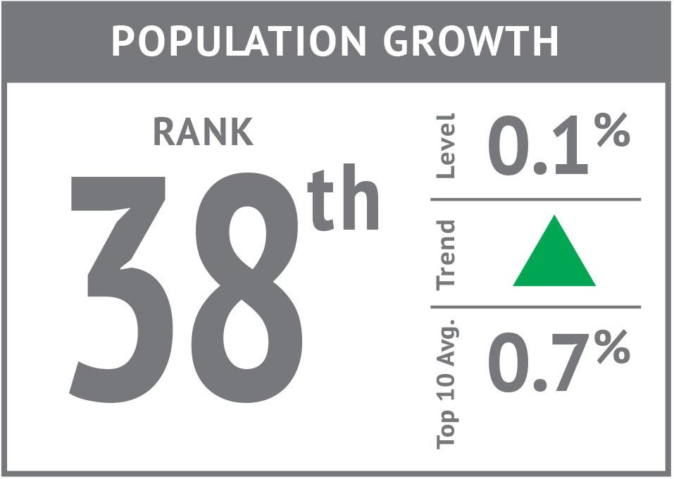 Rank icon - Population Growth'17.jpg