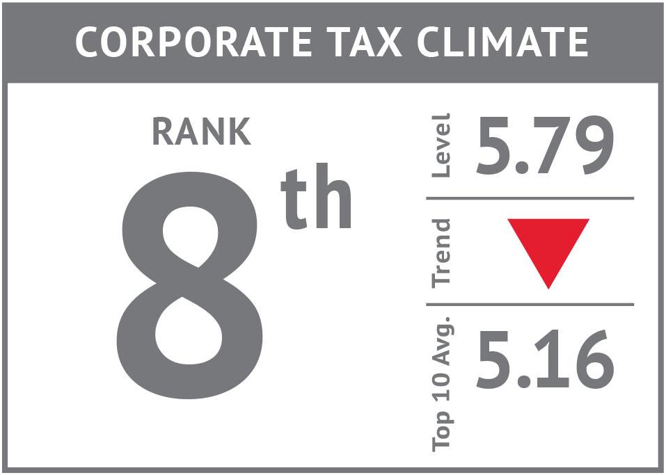 Rank icon - Corporate Tax Climate'17.jpg