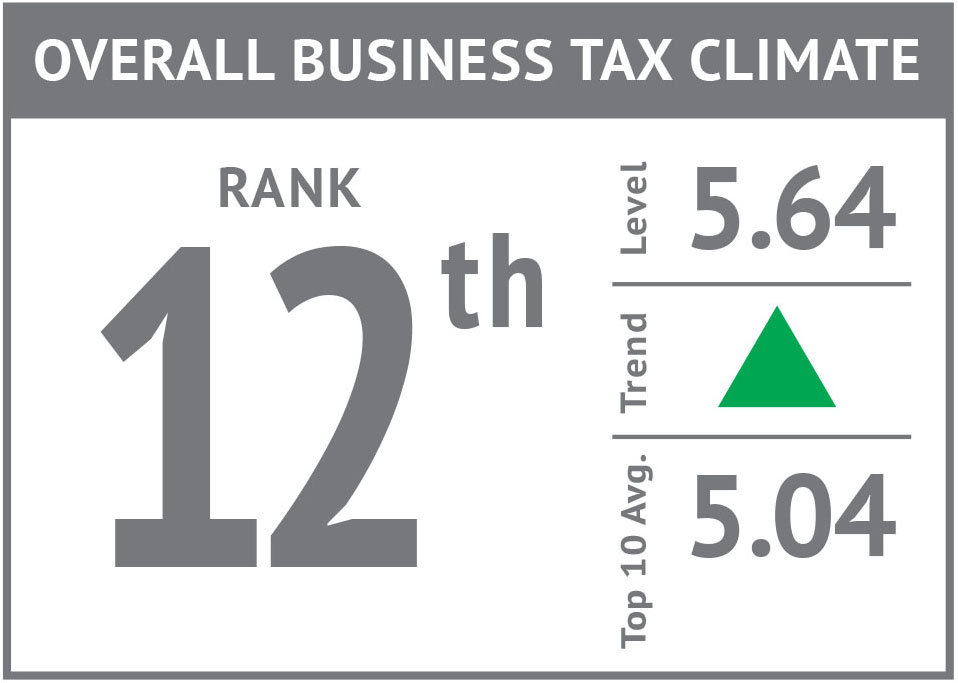 Rank icon - Overall Business Tax Climate'17.jpg