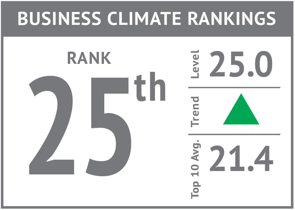 Rank icon - Business Climate Rankings'17.jpg