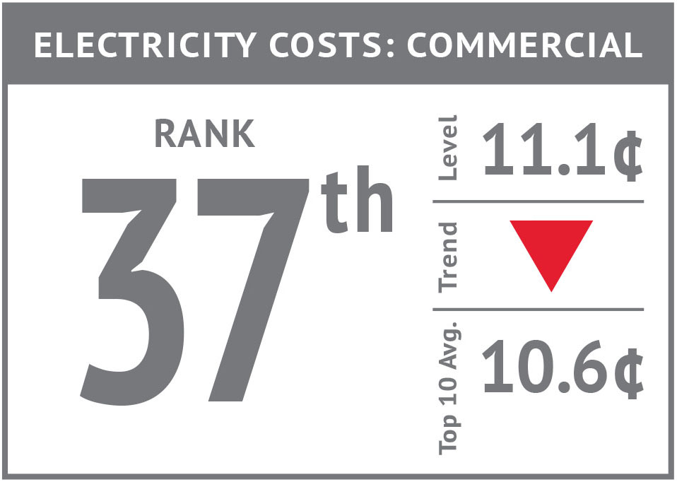 Rank icon - Electricity Costs Commercial'17.jpg