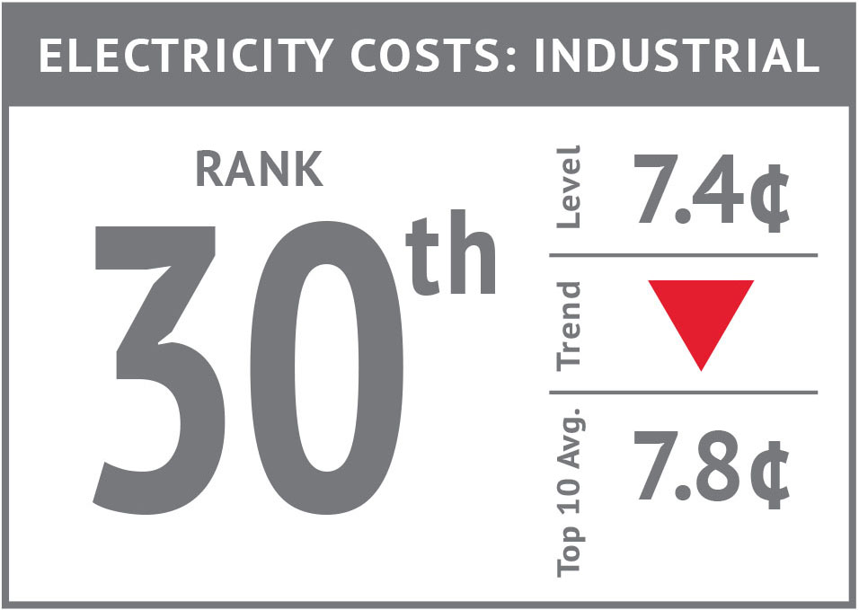 Rank icon - Electricity Costs Industrial'17.jpg