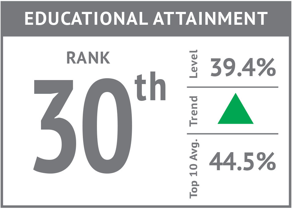 Rank icon - Educational Attainment'17.jpg