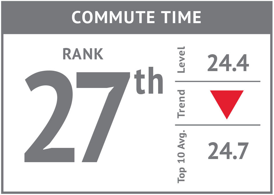 Rank icon - Commute Time'17.jpg