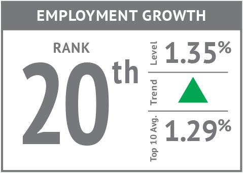 Rank icon - Employment Growth'18.jpg