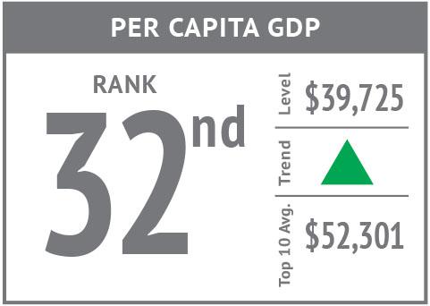 Rank icon - Per Capita GDP'18.jpg
