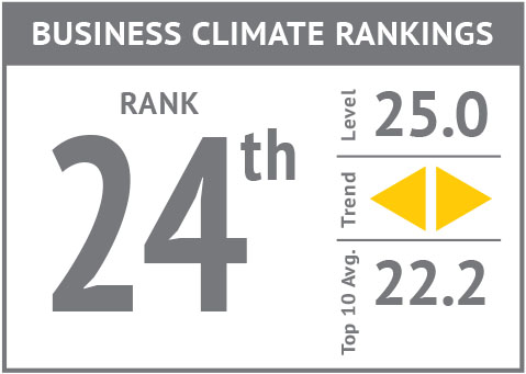 Rank icon - Business Climate Rankings'18.jpg