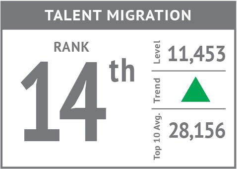 Rank icon - Talent Migration'18.jpg