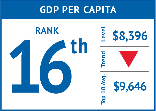 Rank icon - GDP Per Capita-New MI'18.jpg