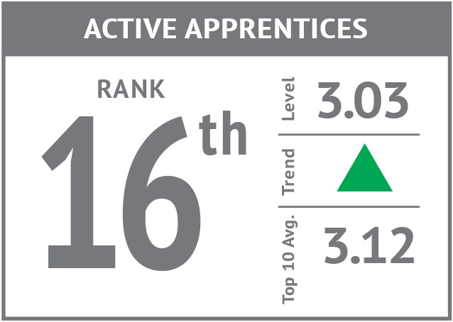 Rank icon - Active Apprentices'18.jpg