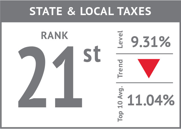 Rank icon - State and Local Taxes'18.jpg
