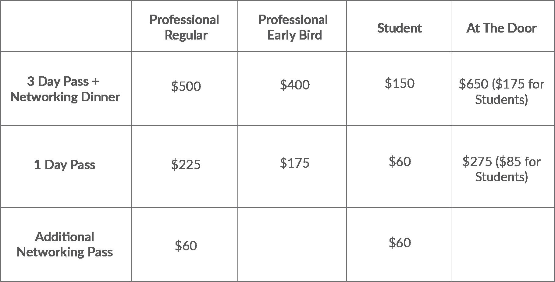 Reg_Prices.png