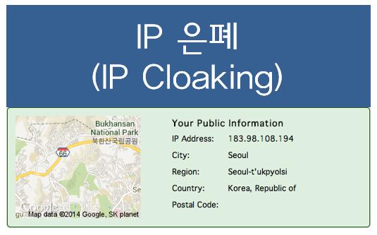 ip-cloacking