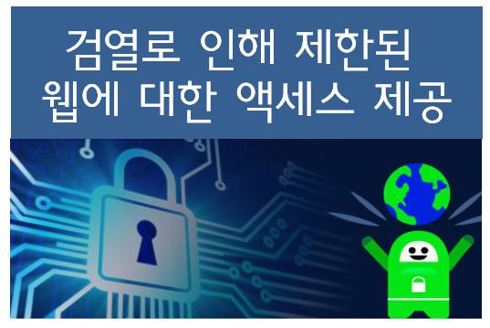 data-access