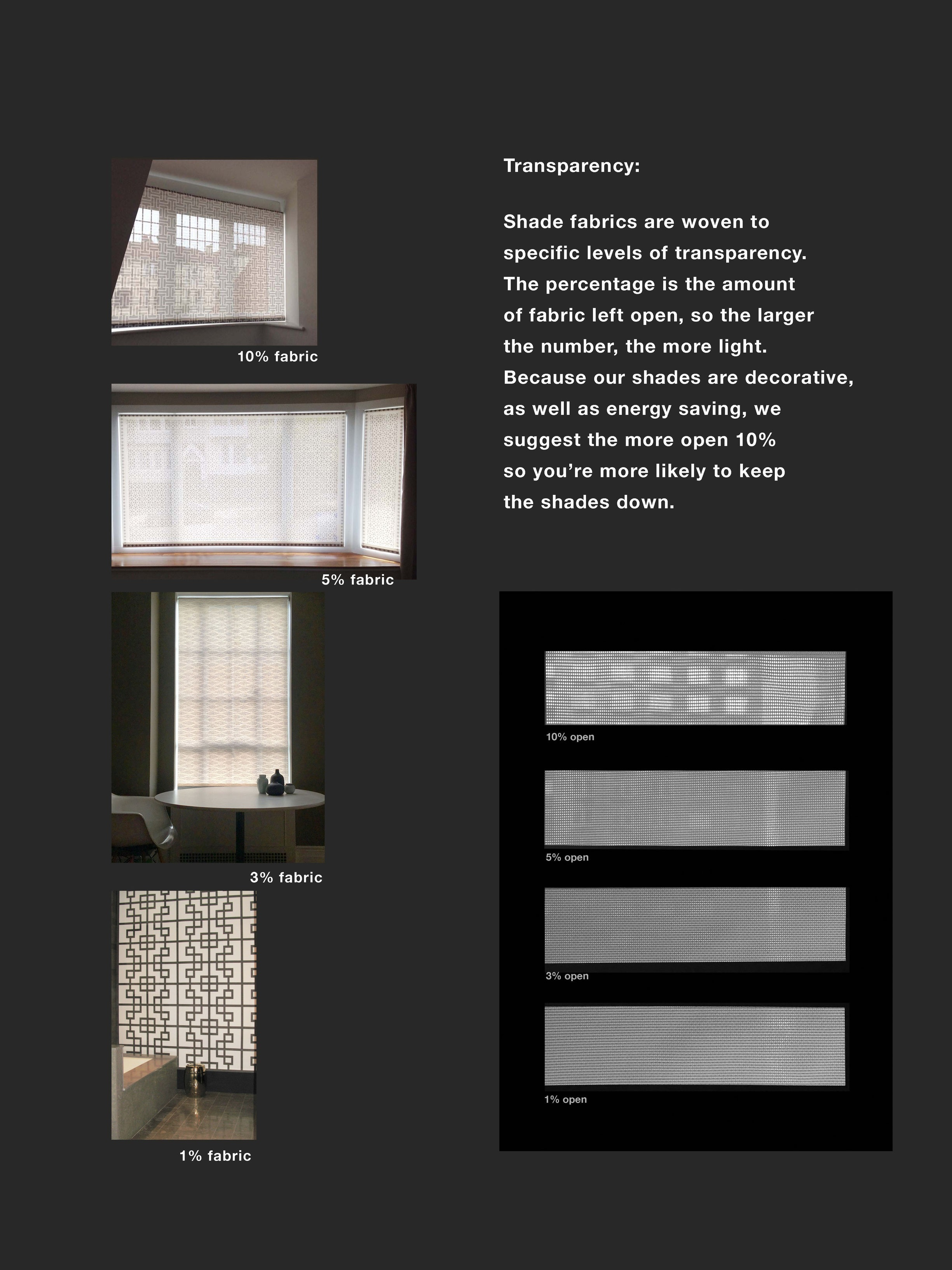 Will people be able to see through my windows? - Not if you don't want them to! All solar shades provide daytime privacy. Since our shades are decorative, we recommend the most open materials for daytime use. When nighttime privacy is important, we can add a blackout shade, which can be easily mounted together with the day shade.