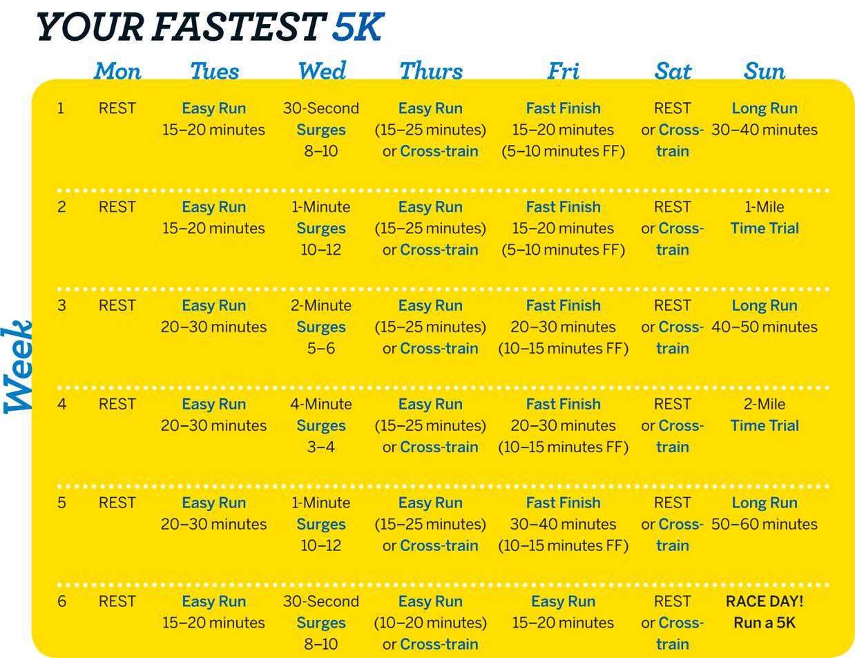fastest5k-page-001.jpg