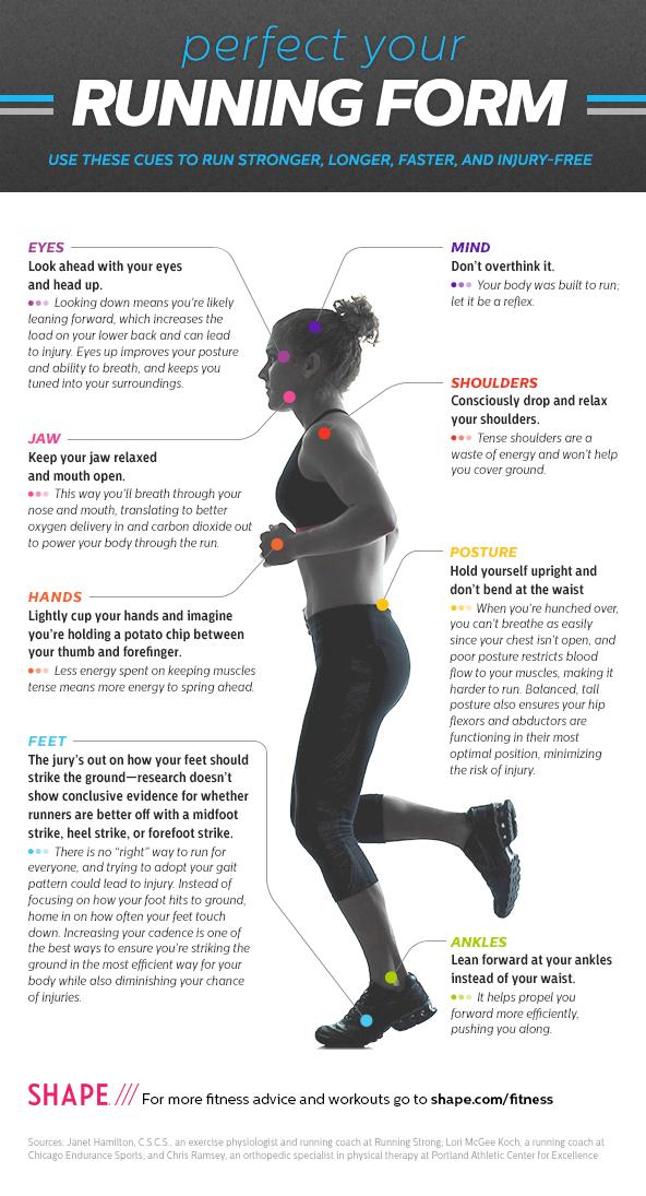 Running Form.jpg