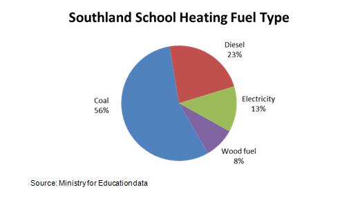 Schools Graph.PNG