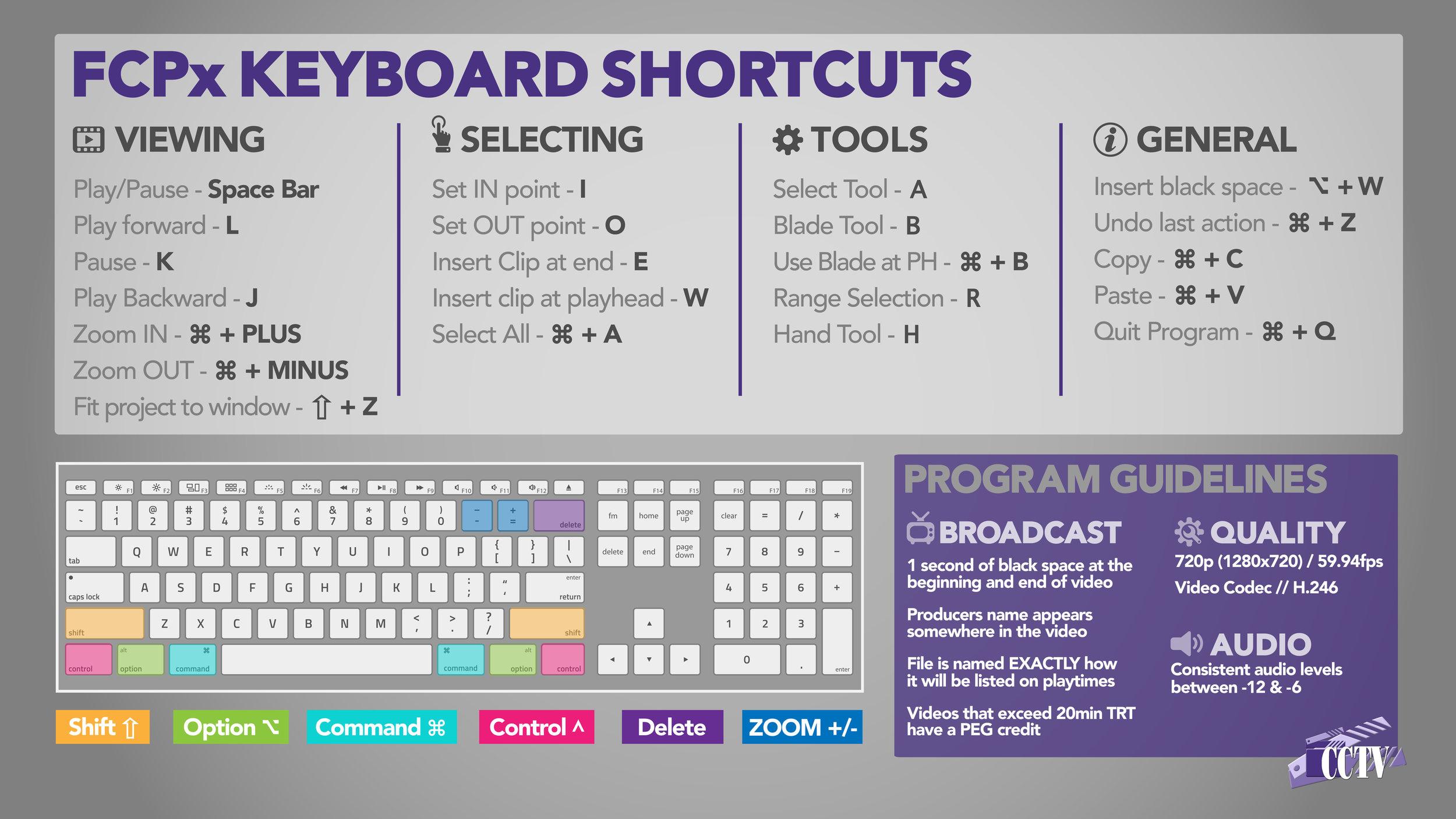 Keyboard Shortcuts.jpg