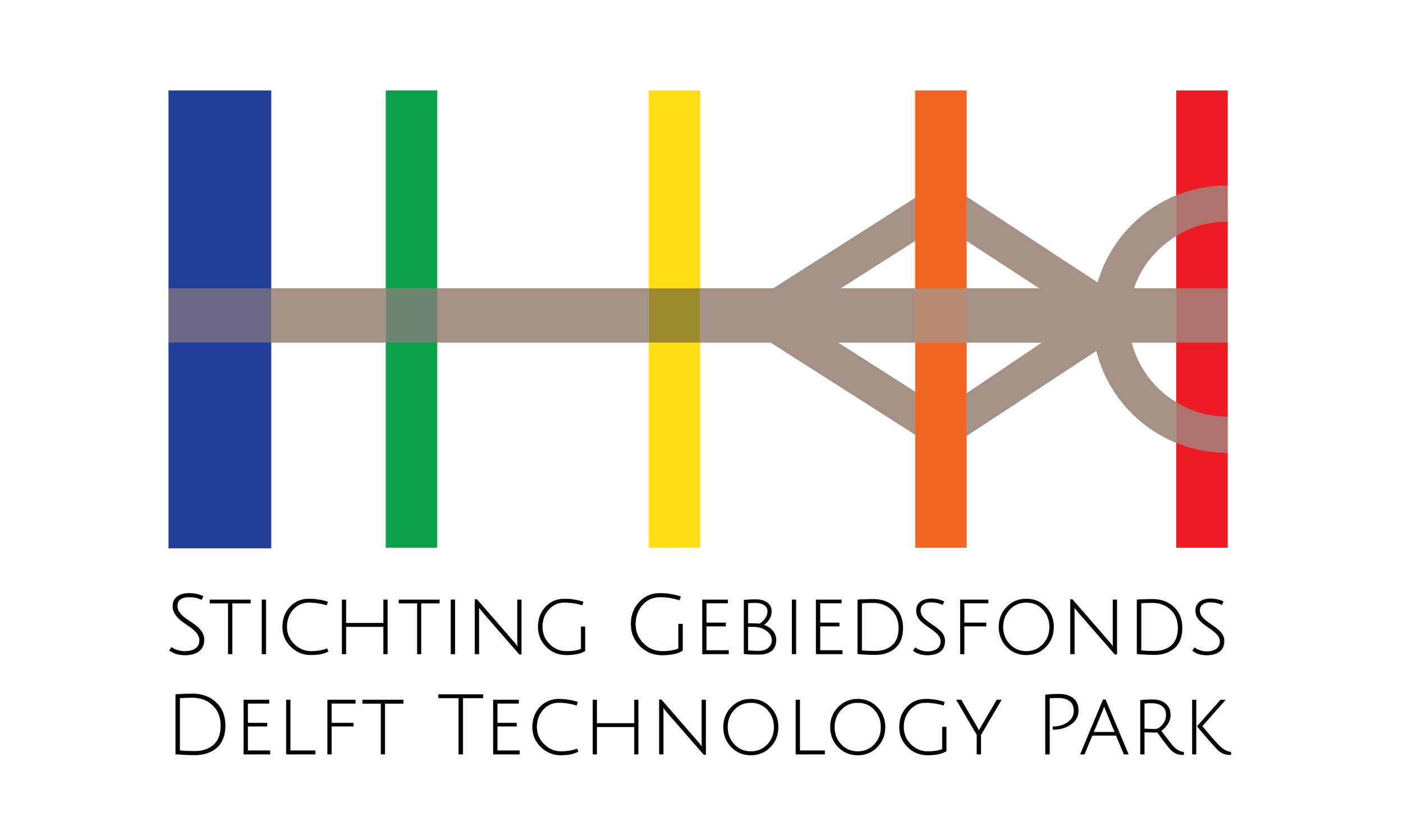 In Gebiedsfonds Delft Technology Park zijn alle vastgoedeigenaren in de omgeving van de TU Delft Campus verenigd. Het logo is een grafische weergave van de belangrijkste infrastructuur in het gebied, waaronder de Kruithuisweg en de Schie.