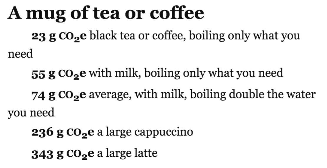 The carbon footprint of a mug of tea or coffee, from  How Bad Are Bananas?