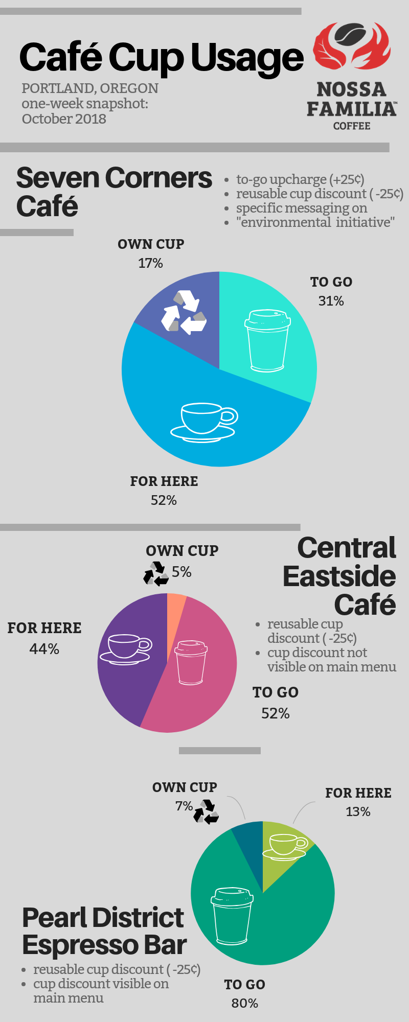 nossa-familia-cup-usage-infographic.png