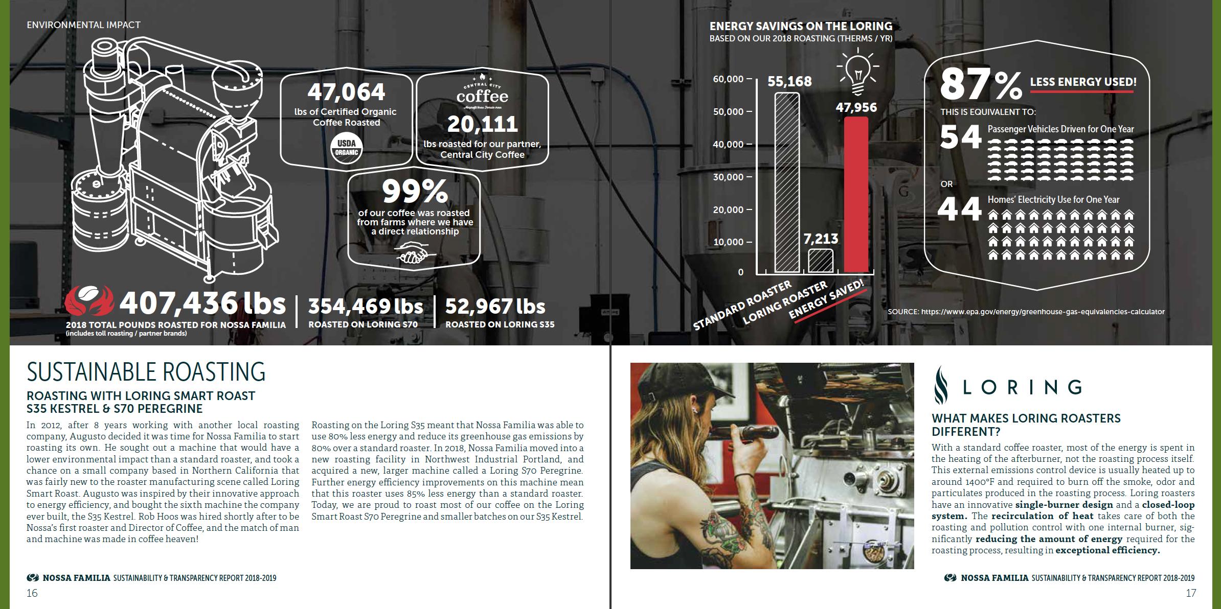nossa-familia-sustainability-report-p9.png