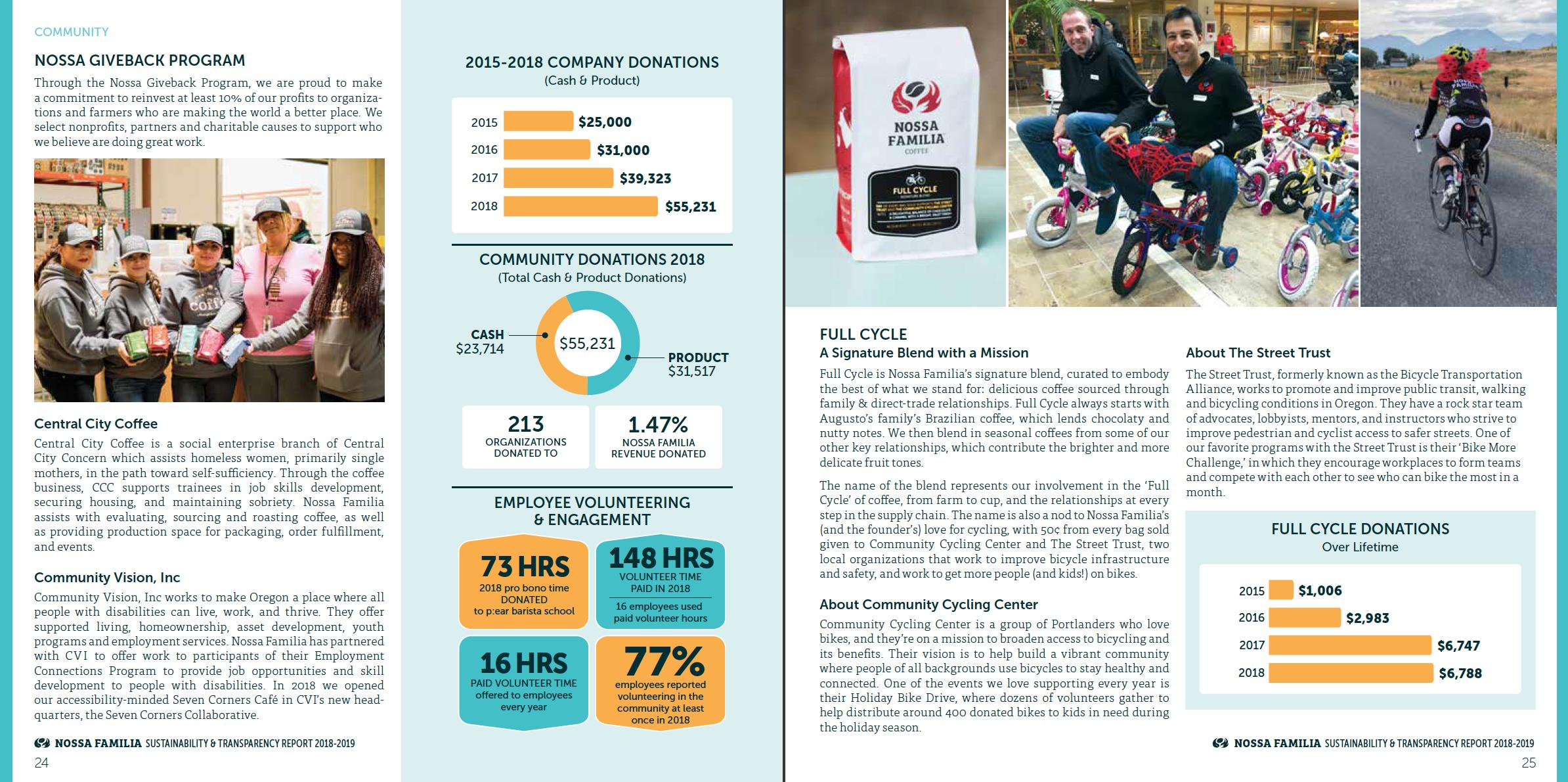 nossa-familia-sustainability-report-p13.png