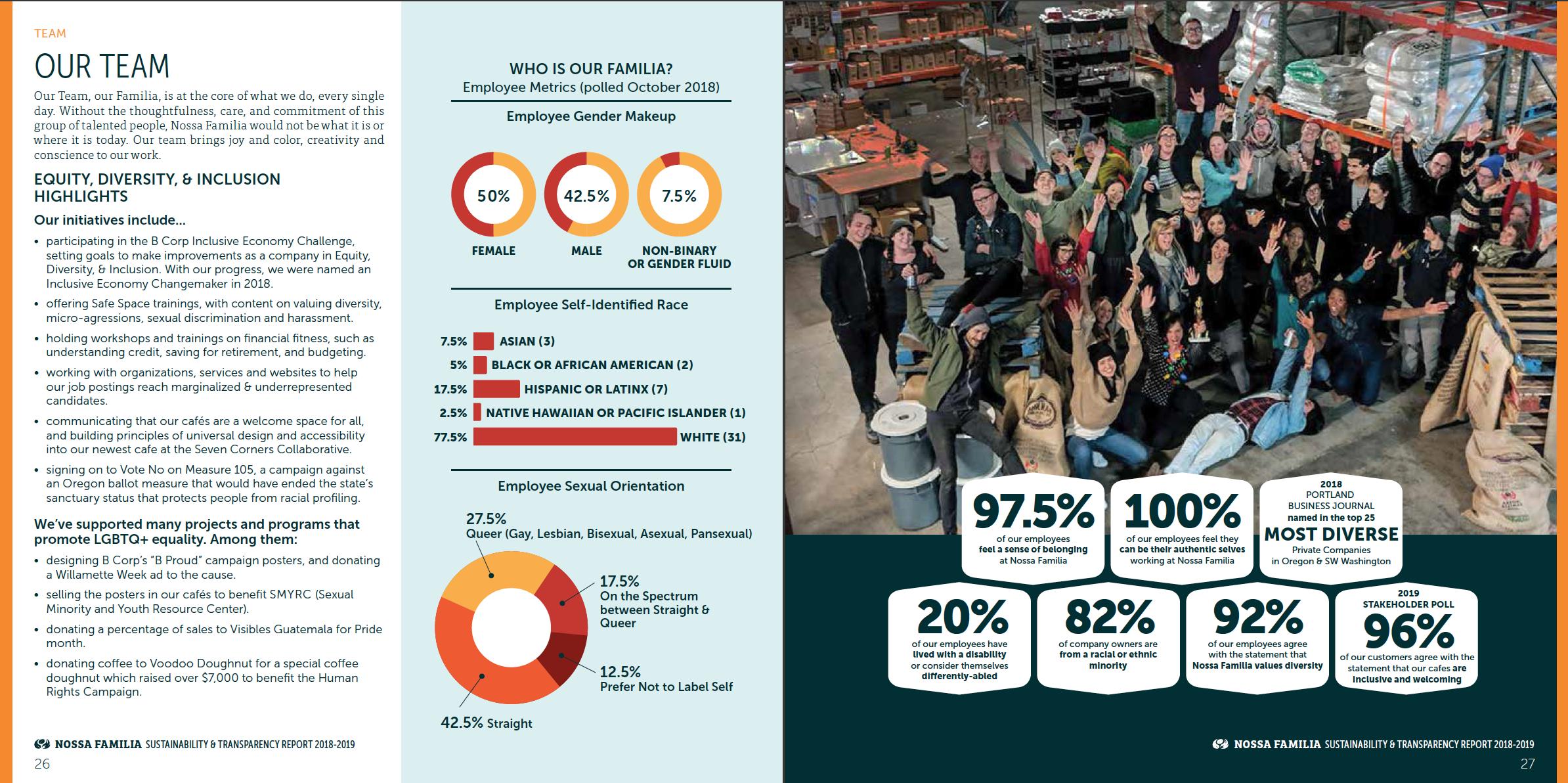 nossa-familia-sustainability-report-p14.png