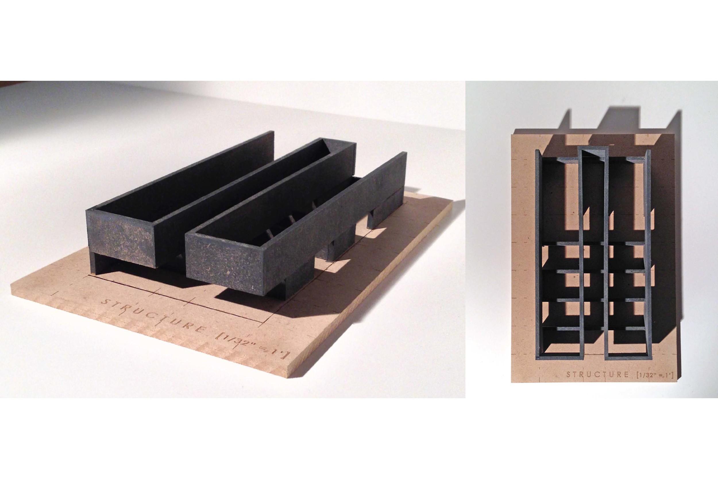 Concept Model: Structure