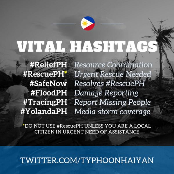 Typhoon Yolanda hashtags.png