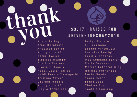 #GivingTuesday2016 Donors