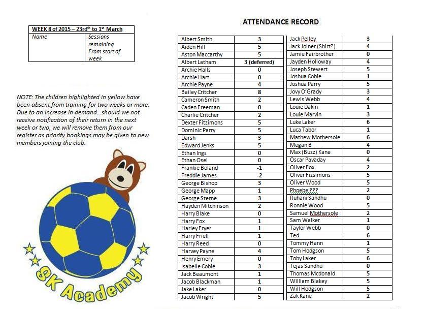 SK Football Academy Course Log - Week 8 of 2015