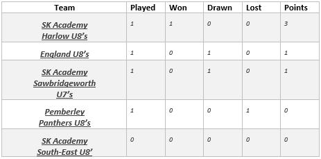 League Table - week 1.png