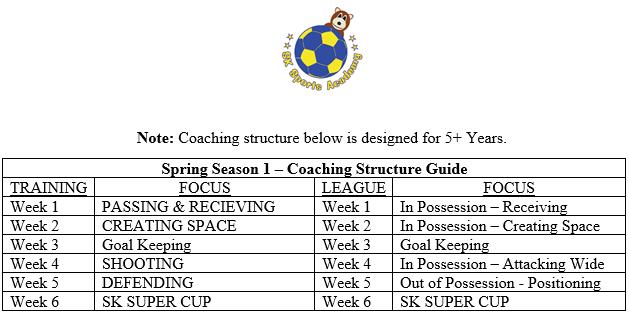 SK Sports Coaching Guide