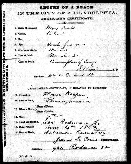 Mary Davis' death record. Click to enlarge.