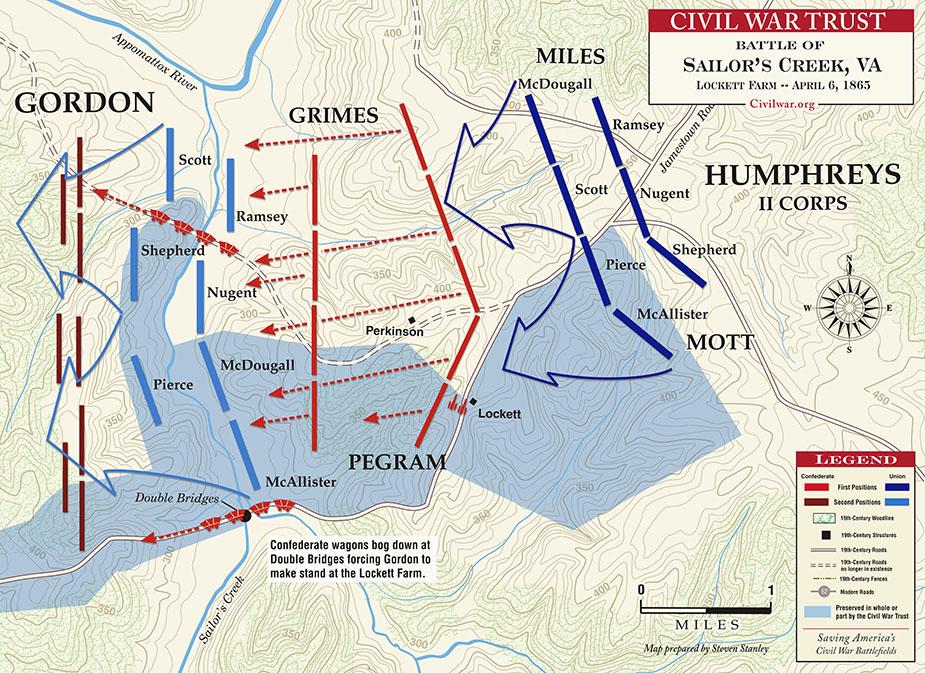 Humphreys and gordon clash at double bridges and the lockett farm.
