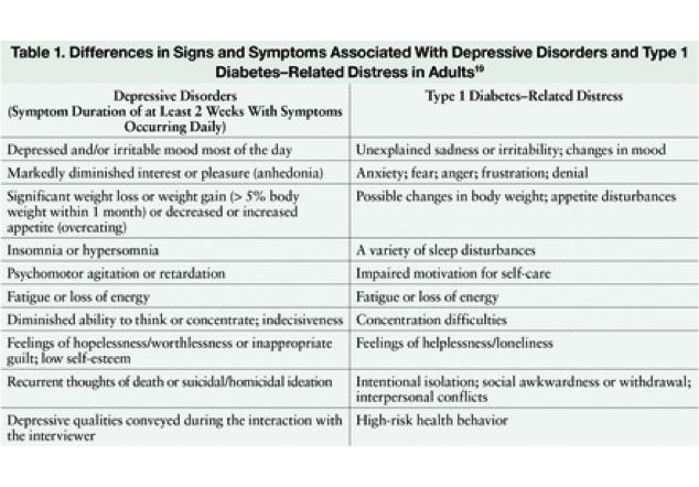 depression vs distress.jpg