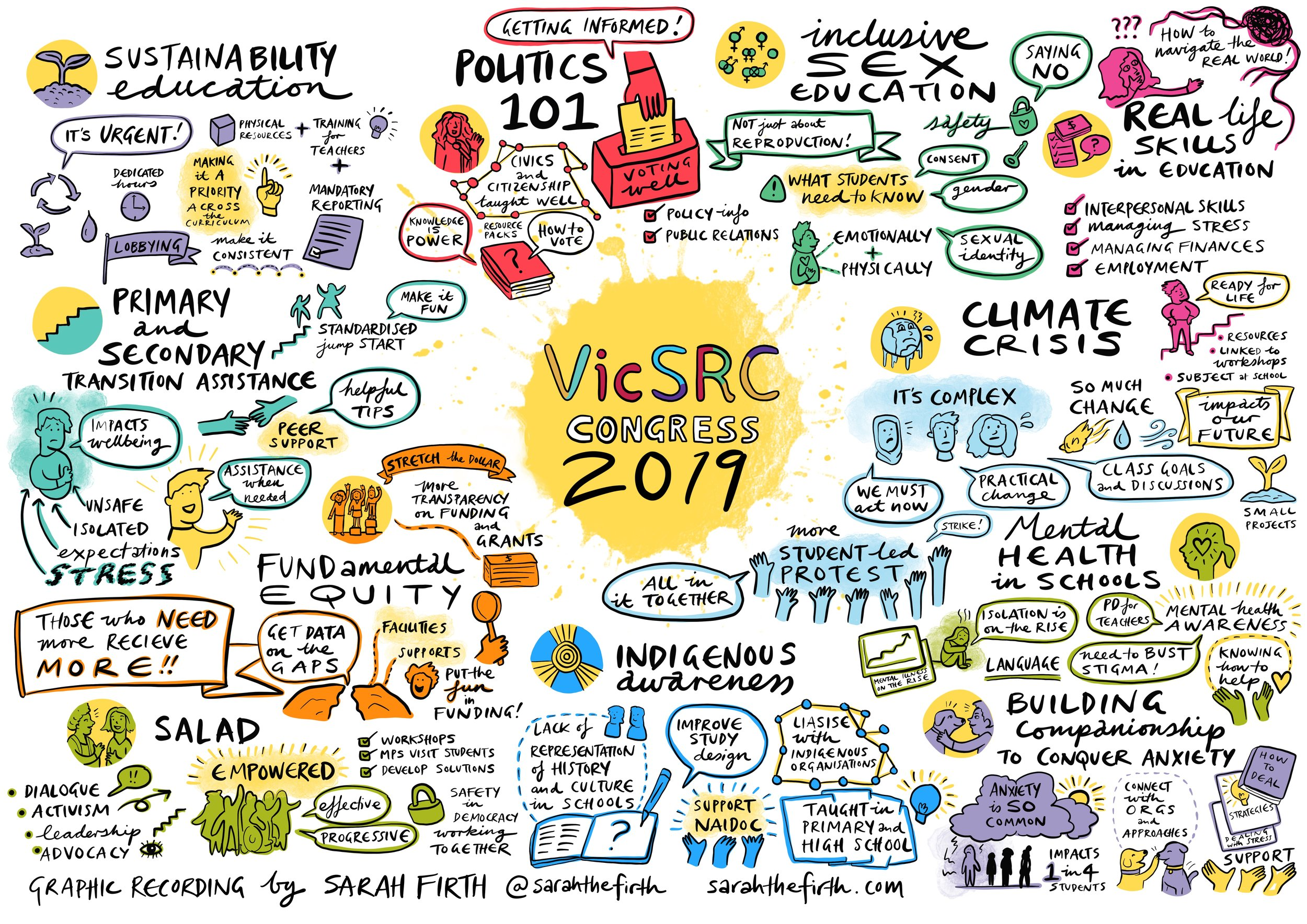 VicSRC_Congress_2019.jpg