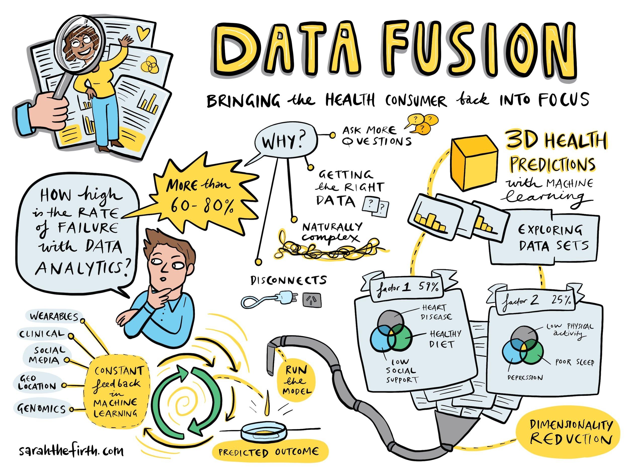 4_Data_Fusion.jpg