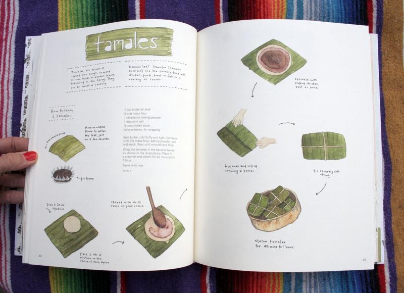 tamales MAT.jpg