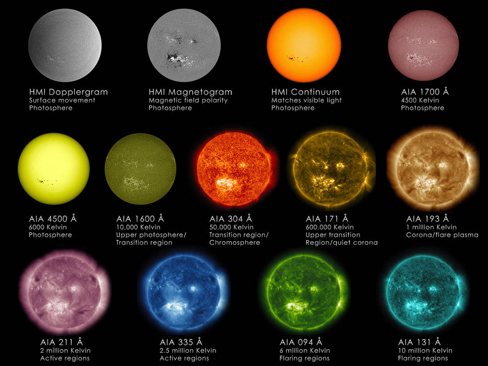 SDO views the sun in 13 different ways, using two different on-board instruments.  Credits: NASA/SDO/Goddard Space Flight Center