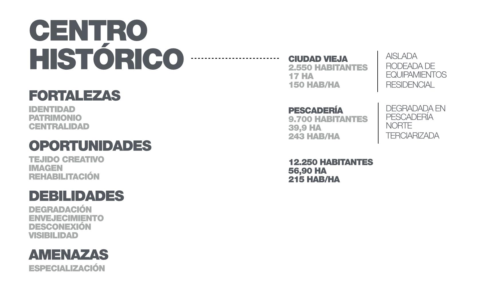 REVIT DISTRITO(C) 08.jpg