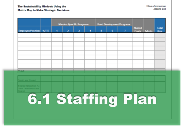6.1 Staffing Plan