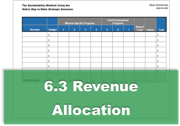 6.3 Revenue Allocation
